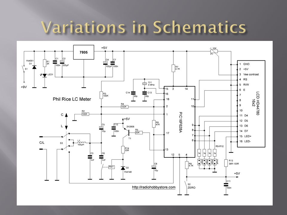 Variations in Schematics