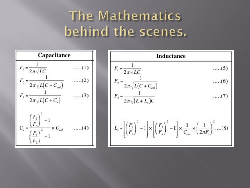 The Mathematics behind the scenes.