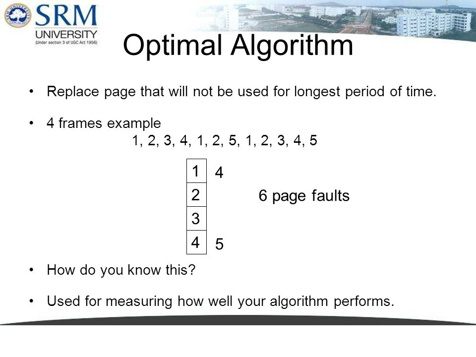 Optimal Algorithm 1 4 2 6 page faults 3 4 5