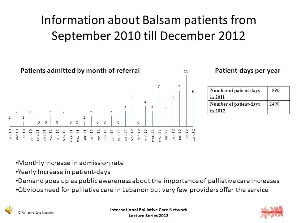 International Palliative Care Network Lecture Series 2013