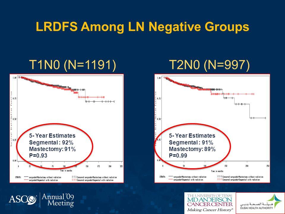 LRDFS Among LN Negative Groups