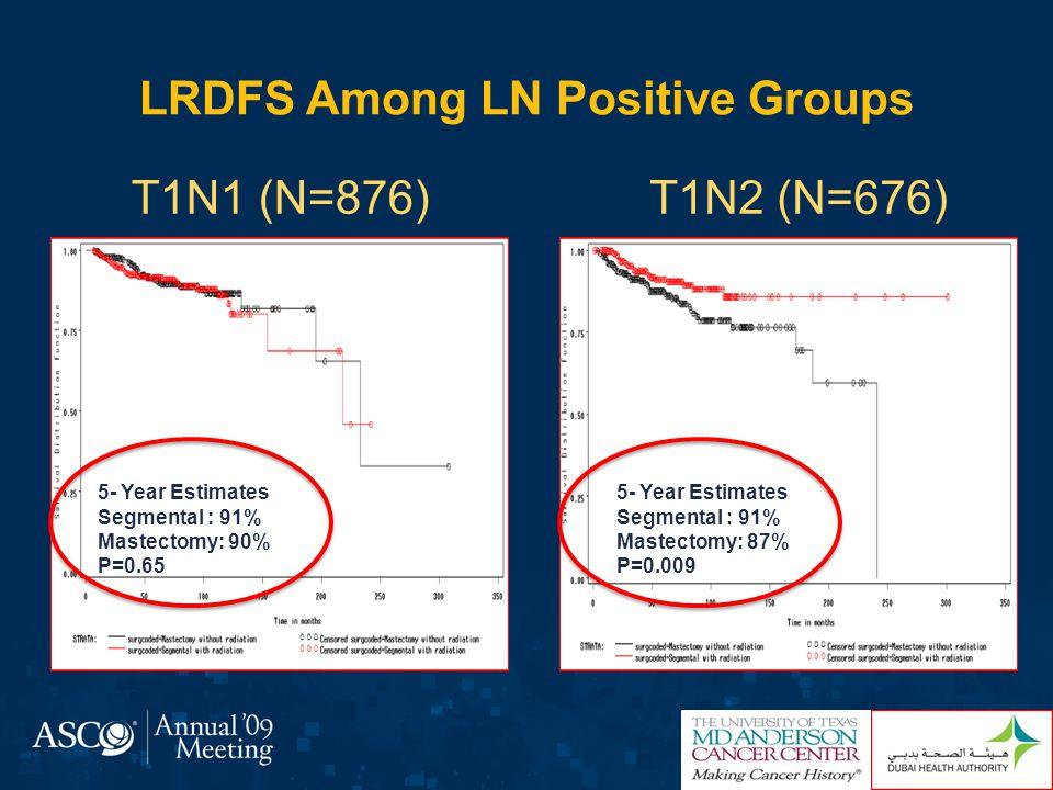 LRDFS Among LN Positive Groups