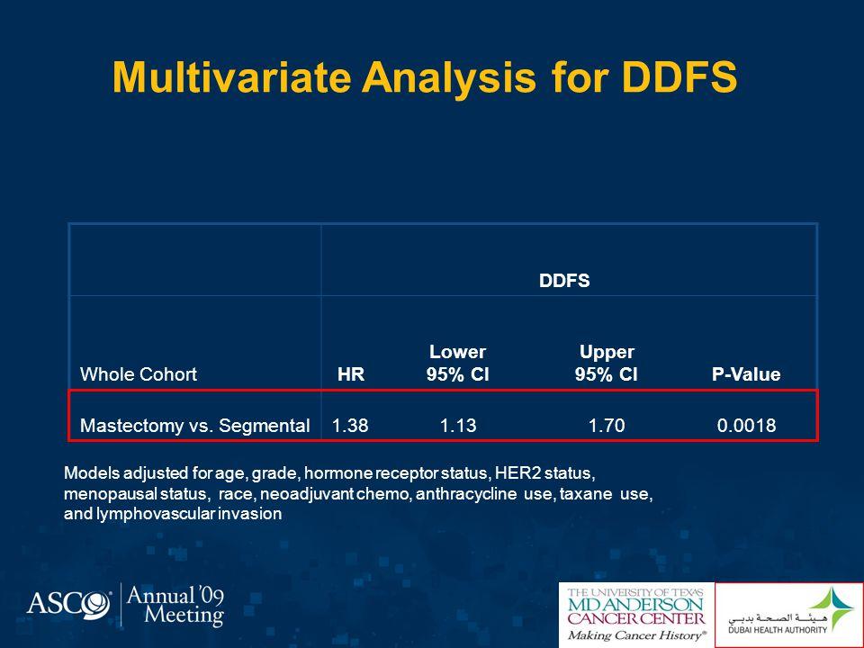 Multivariate Analysis for DDFS
