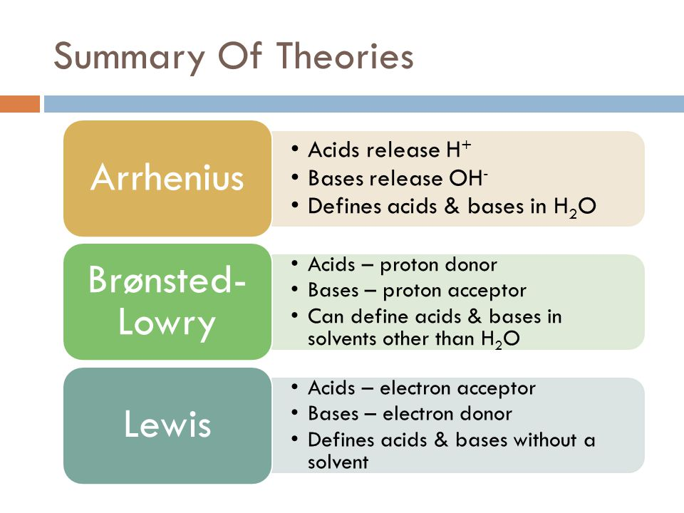 Summary Of Theories Acids release H+ Bases release OH-