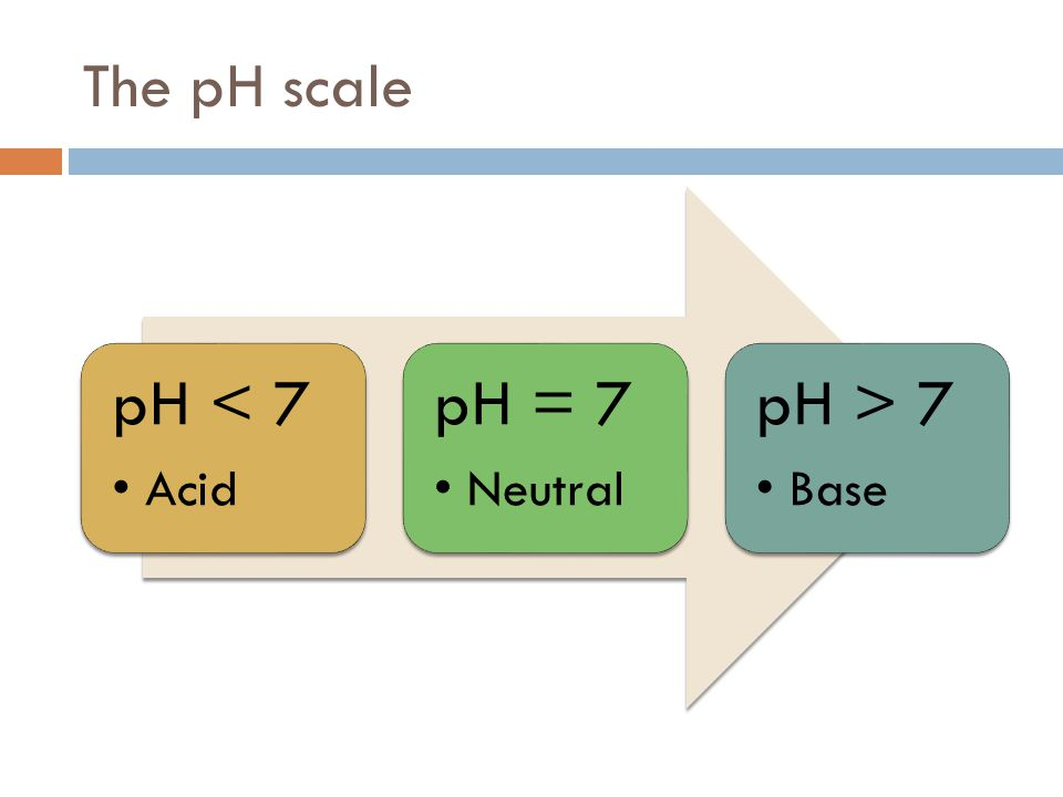 The pH scale pH < 7 Acid pH = 7 Neutral pH > 7 Base