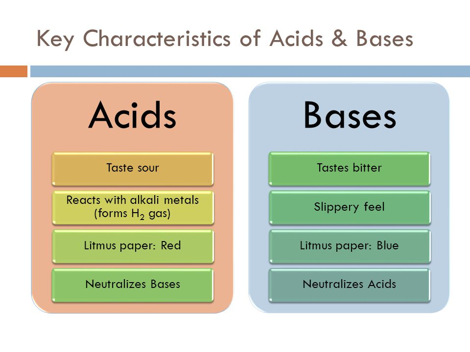 Key Characteristics of Acids & Bases