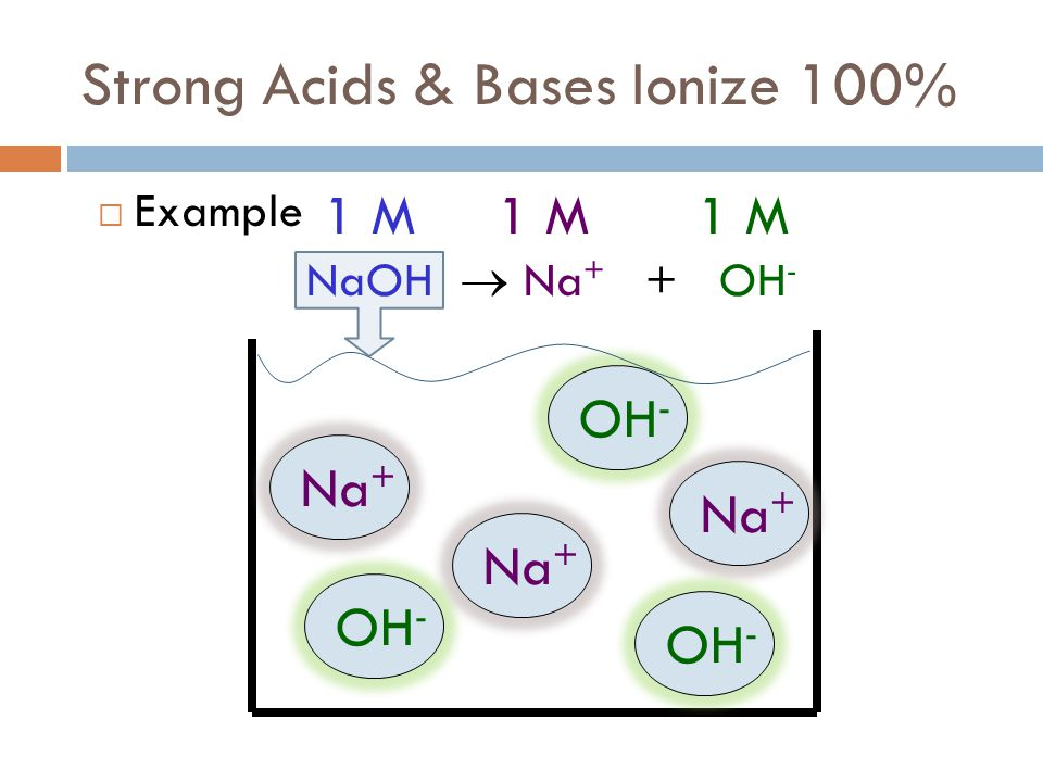 Strong Acids & Bases Ionize 100%