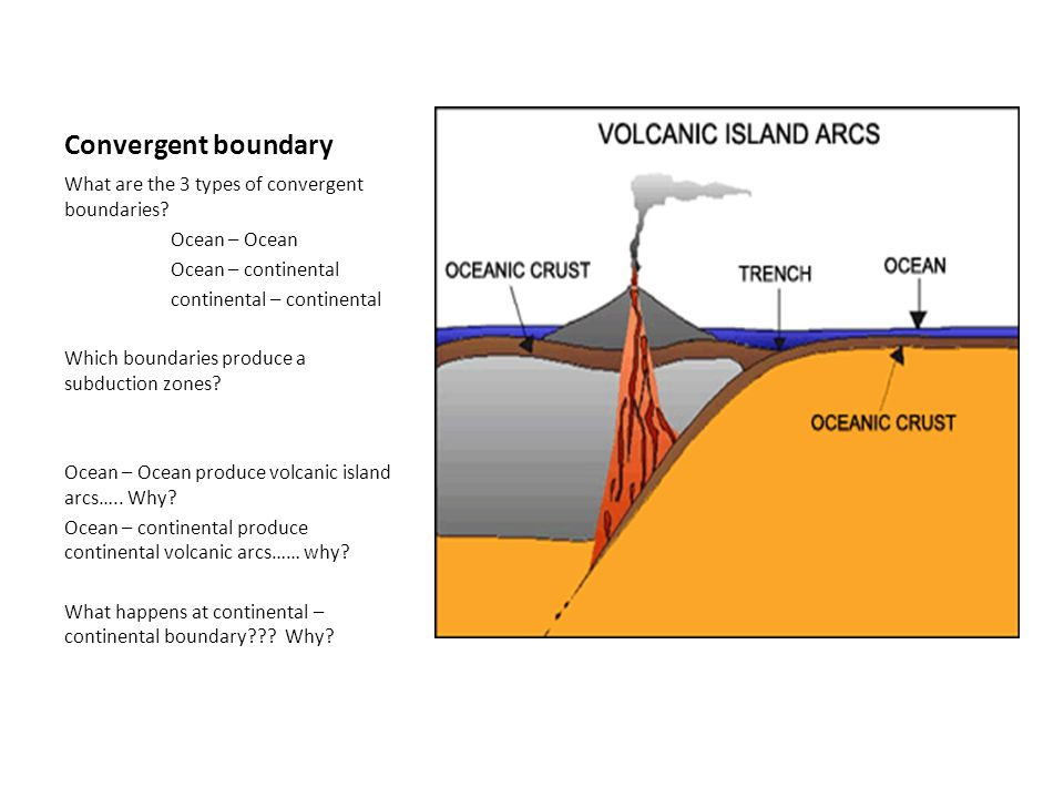 Convergent boundary What are the 3 types of convergent boundaries