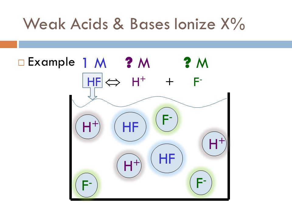 Weak Acids & Bases Ionize X%
