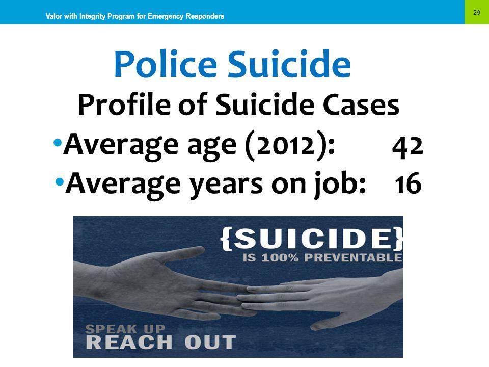 Profile of Suicide Cases