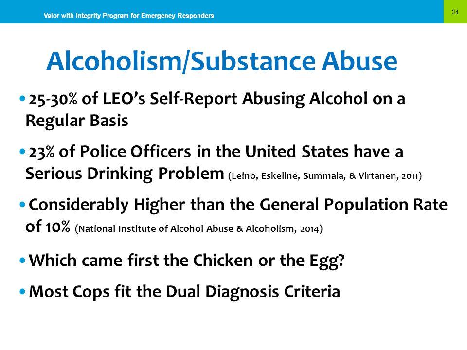 Alcoholism/Substance Abuse