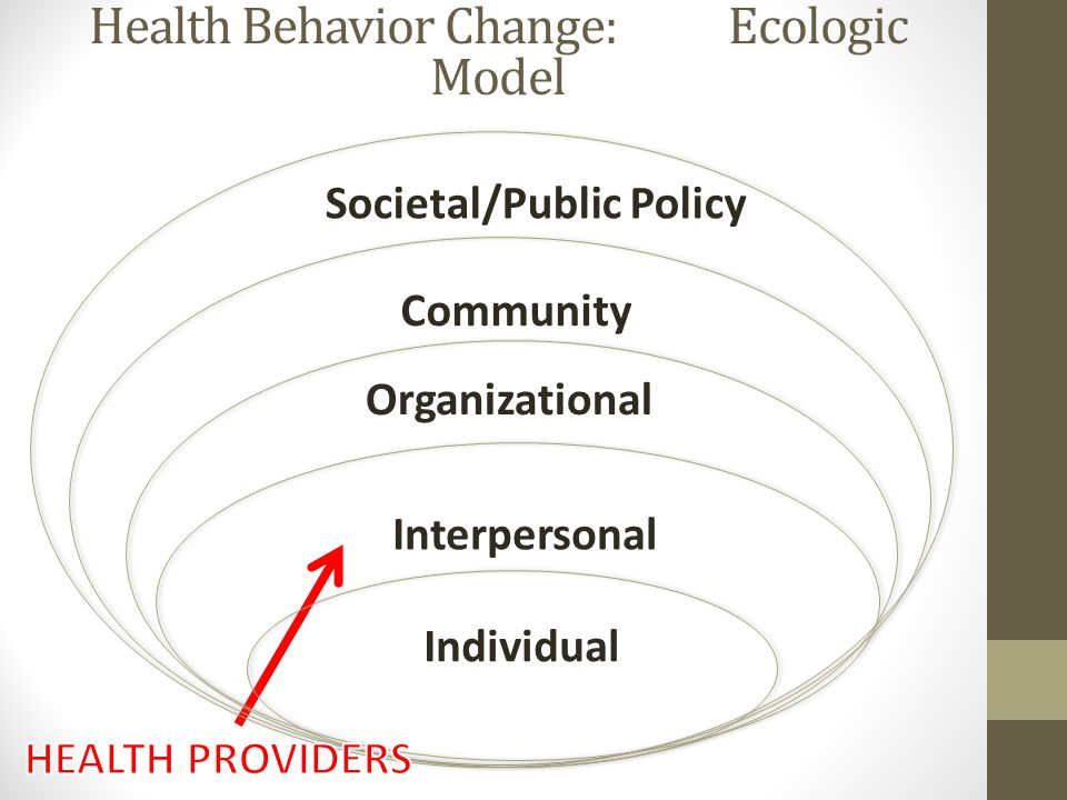 Health Behavior Change: Ecologic Model