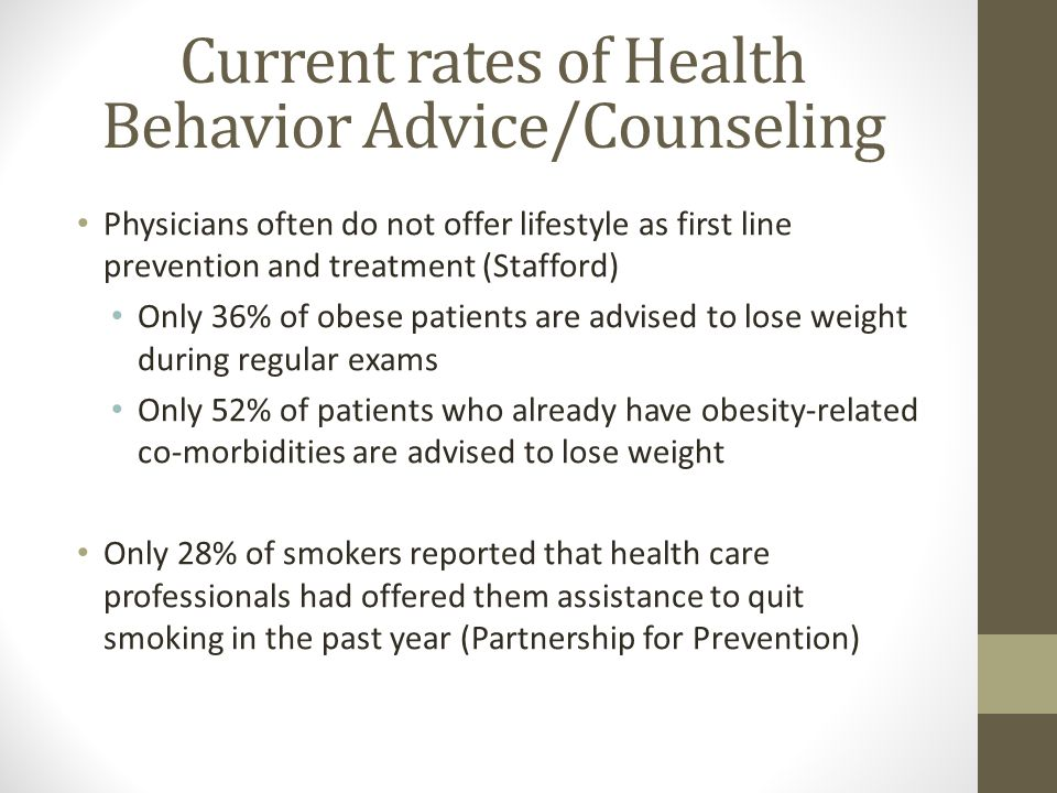 Current rates of Health Behavior Advice/Counseling