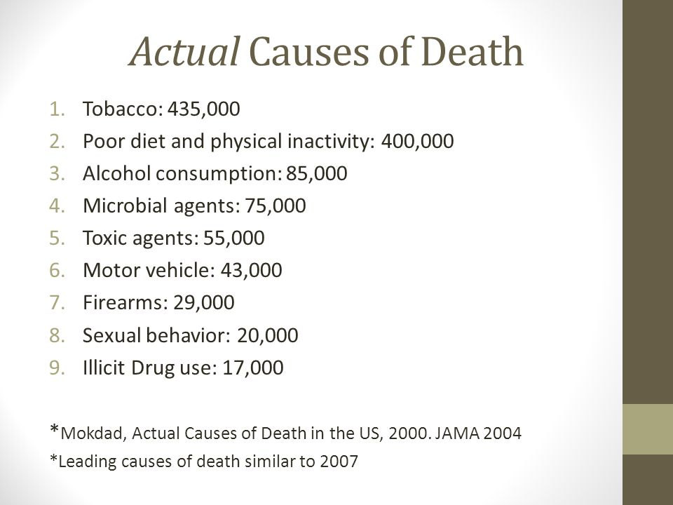 Actual Causes of Death Tobacco: 435,000