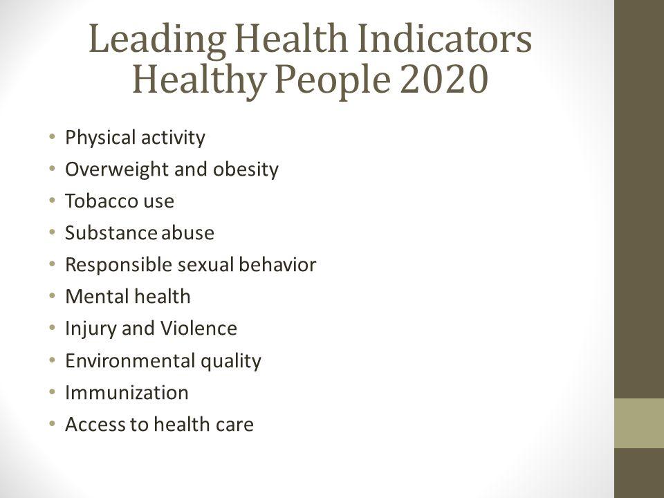 Leading Health Indicators Healthy People 2020