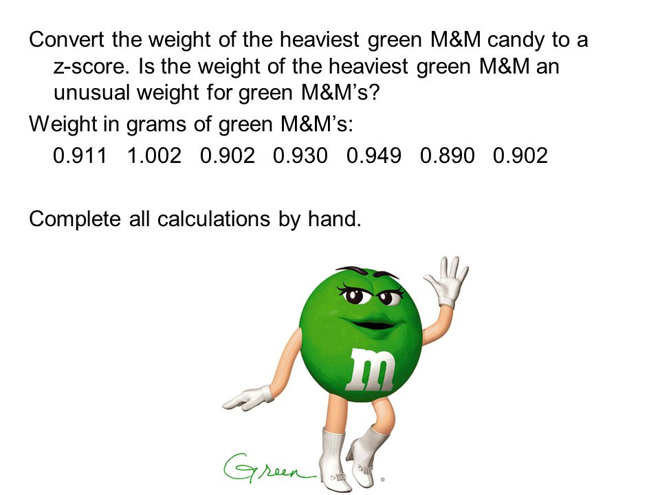Convert the weight of the heaviest green M&M candy to a z-score