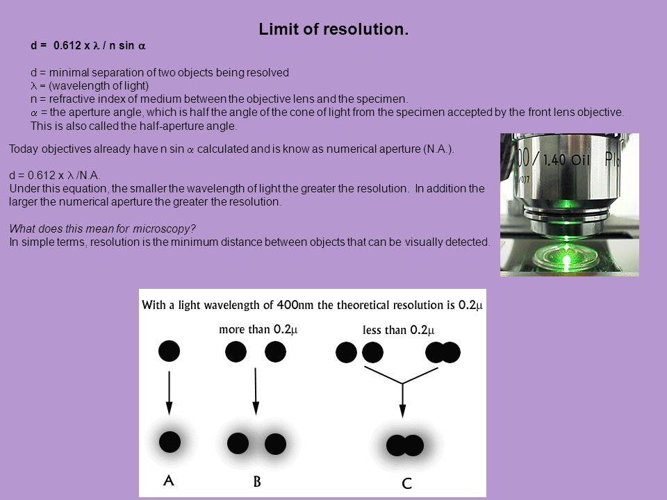 Limit of resolution. d = 0.612 x l / n sin a