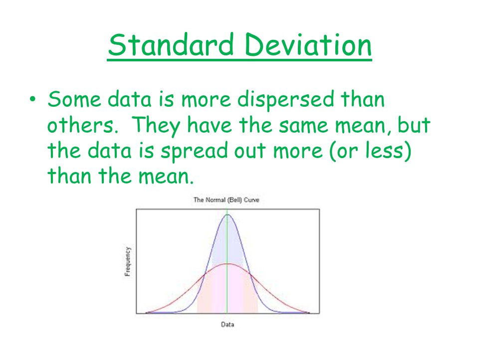 Standard Deviation Some data is more dispersed than others.