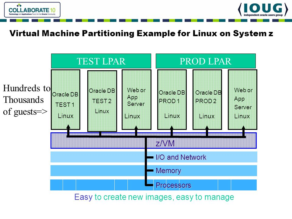 Virtual Machine Partitioning Example for Linux on System z