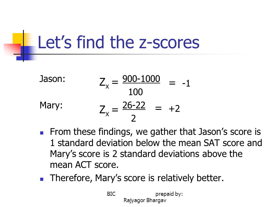 Let's find the z-scores