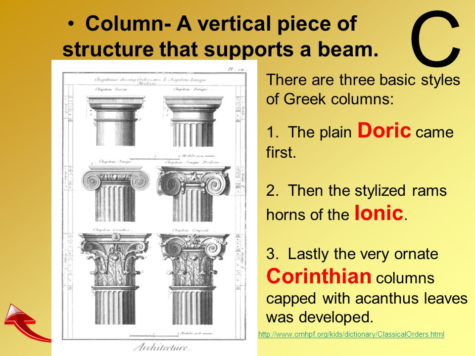 Column- A vertical piece of structure that supports a beam.