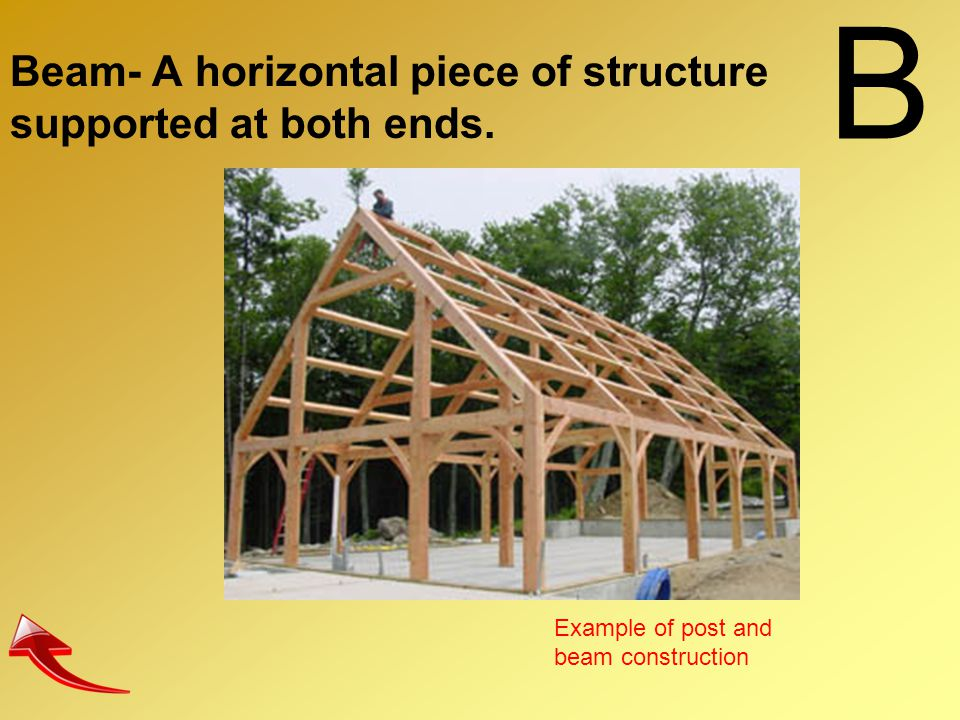 B Beam- A horizontal piece of structure supported at both ends.