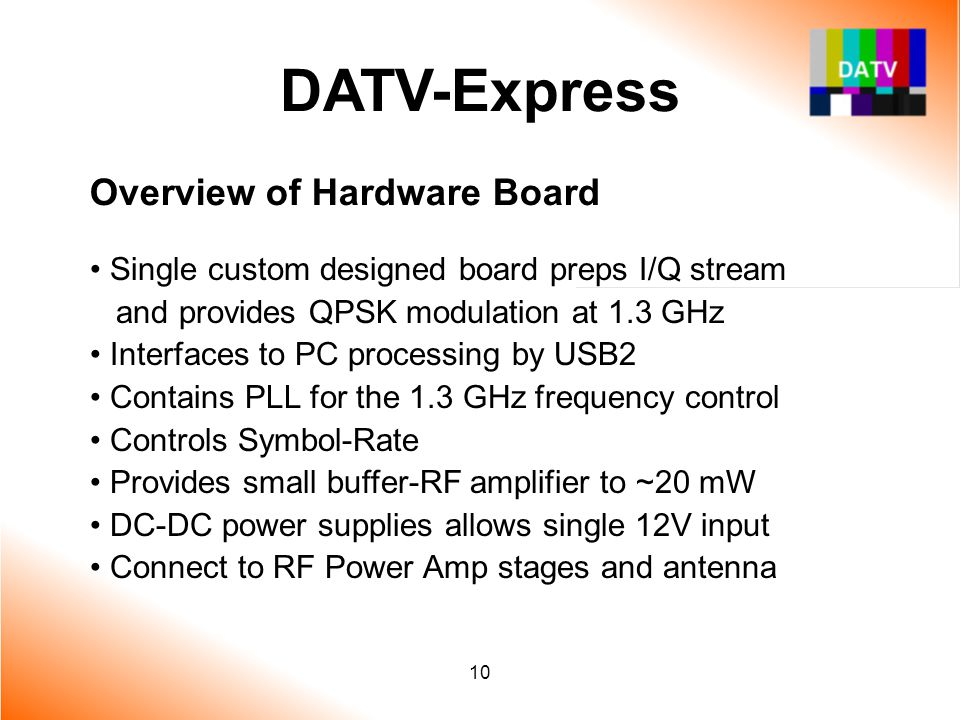 DATV-Express Overview of Hardware Board