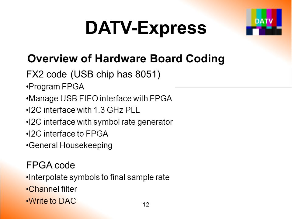 DATV-Express Overview of Hardware Board Coding