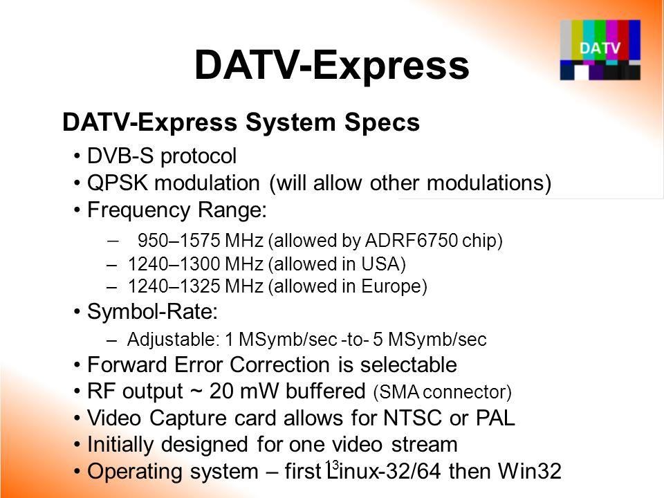 DATV-Express DATV-Express System Specs DVB-S protocol