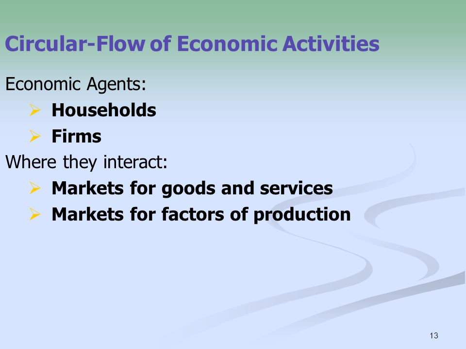 Circular-Flow of Economic Activities