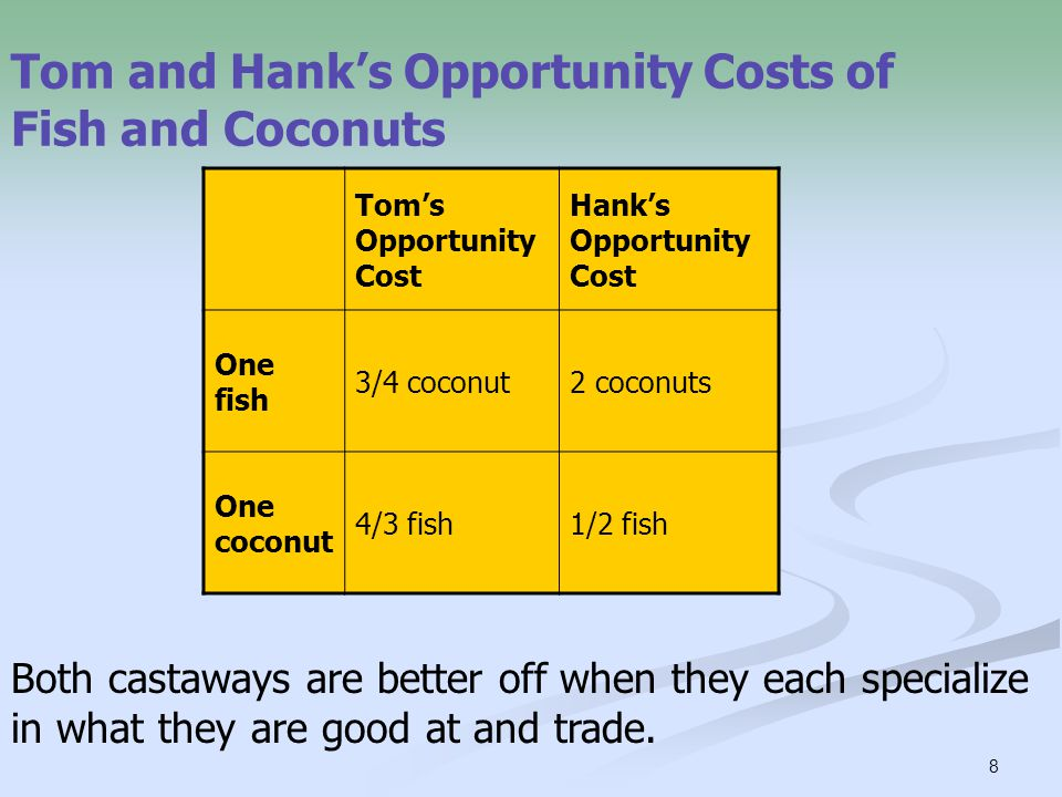 Tom and Hank's Opportunity Costs of Fish and Coconuts