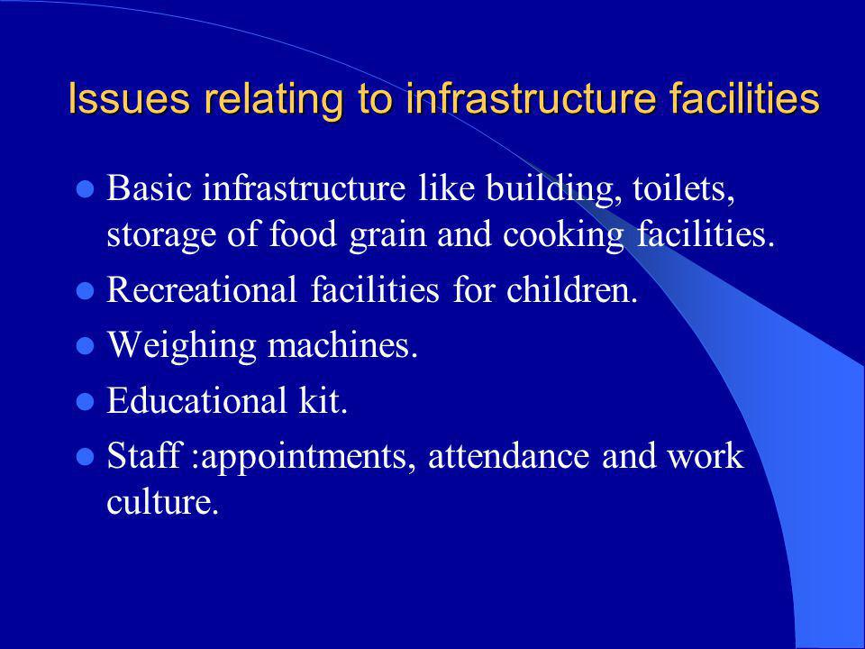 Issues relating to infrastructure facilities
