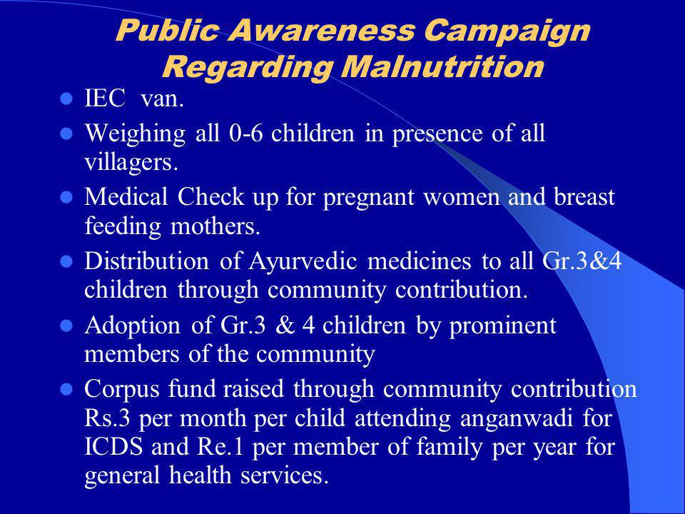Public Awareness Campaign Regarding Malnutrition