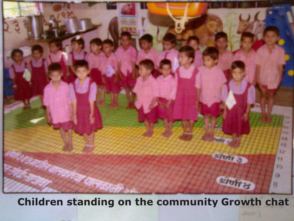 Children standing on the community Growth chat