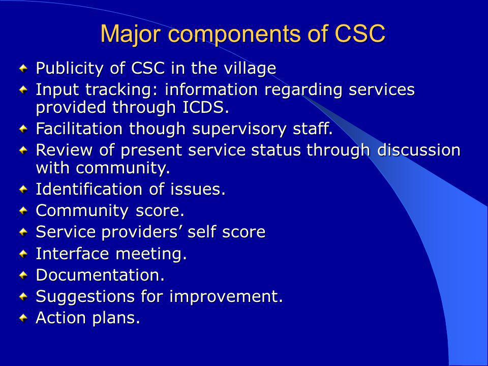 Major components of CSC