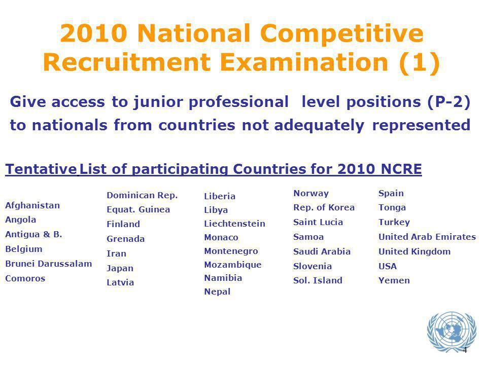 2010 National Competitive Recruitment Examination (1)