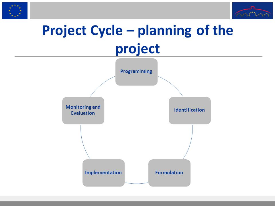 Project Cycle – planning of the project