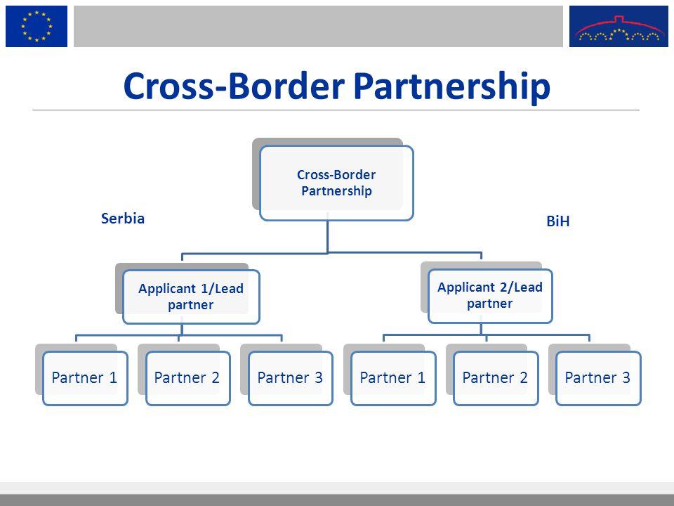 Cross-Border Partnership