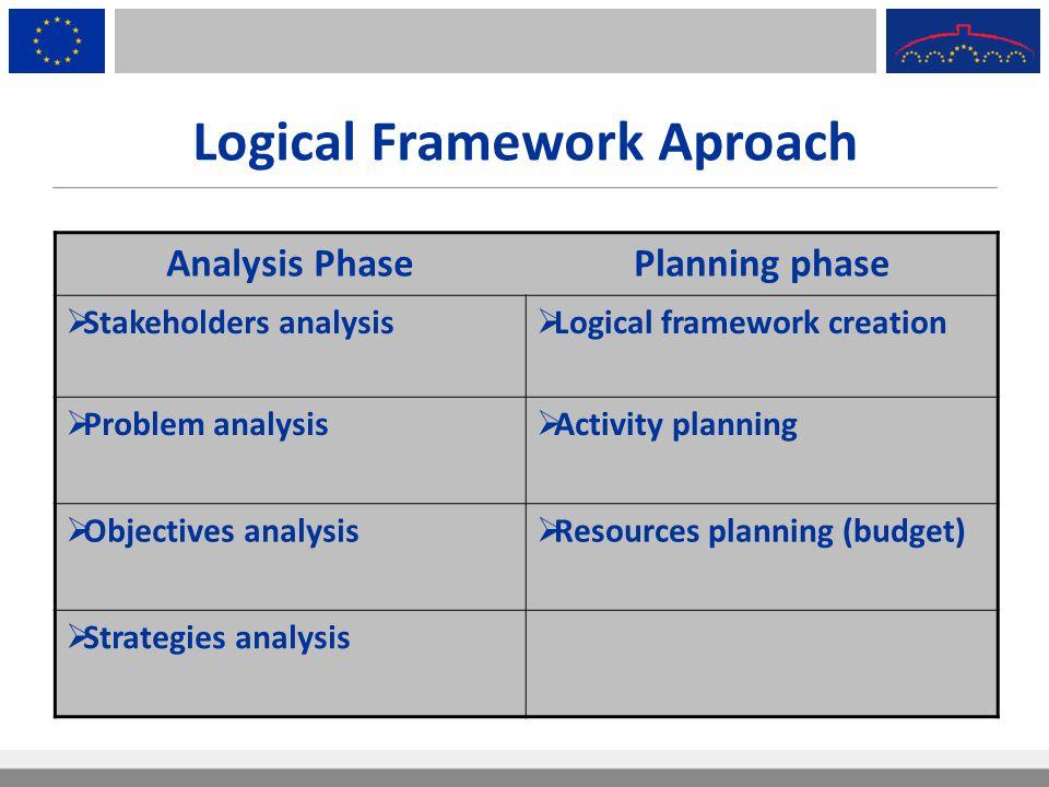 Logical Framework Aproach