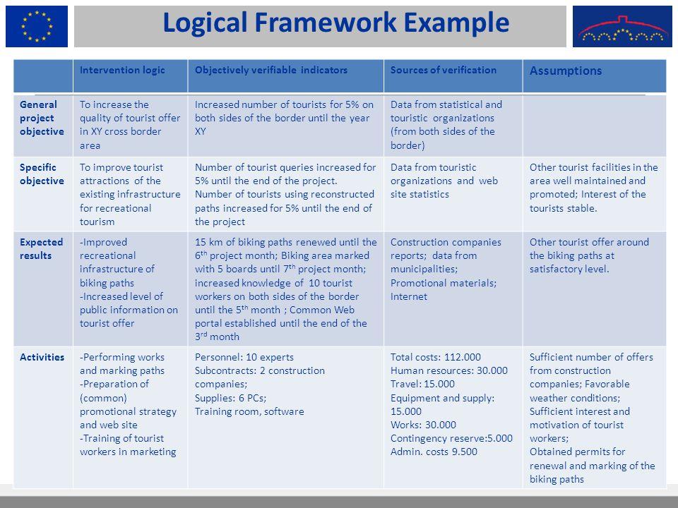 Logical Framework Logframe Template Tools4dev