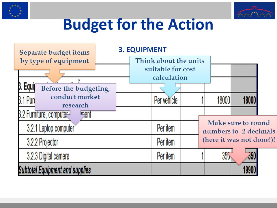 Budget for the Action 3. EQUIPMENT