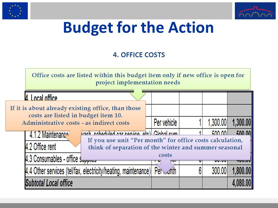Budget for the Action 4. OFFICE COSTS