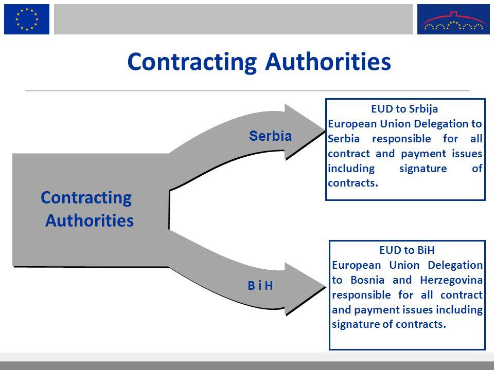 Contracting Authorities