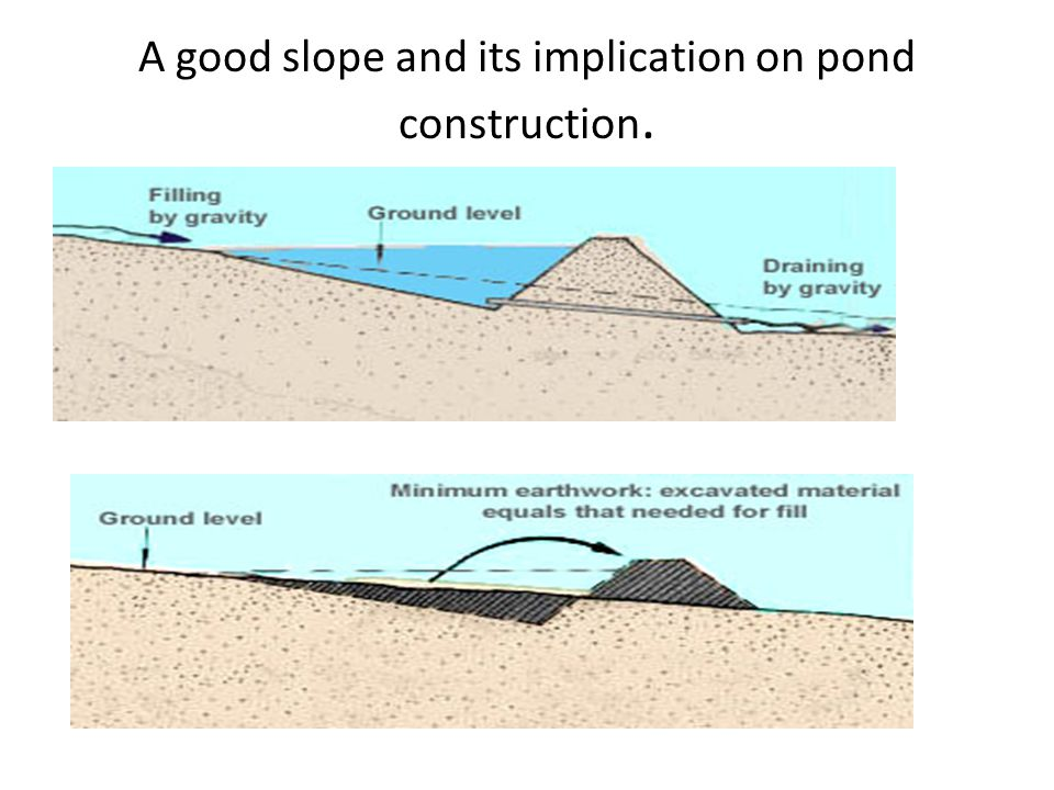 A good slope and its implication on pond construction.
