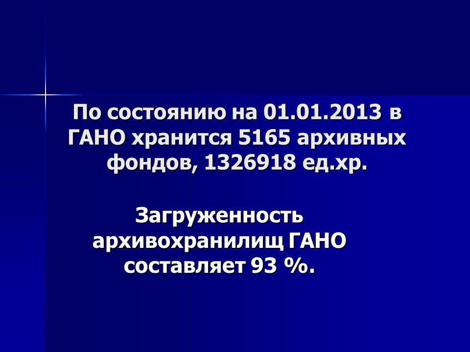 Загруженность архивохранилищ ГАНО составляет 93 %.