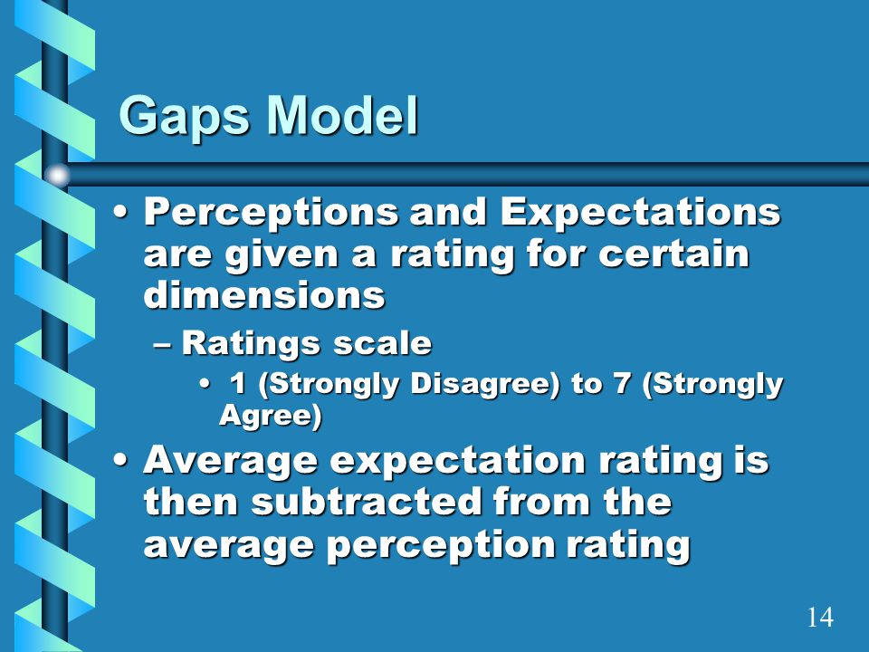 Gaps Model Perceptions and Expectations are given a rating for certain dimensions. Ratings scale. 1 (Strongly Disagree) to 7 (Strongly Agree)