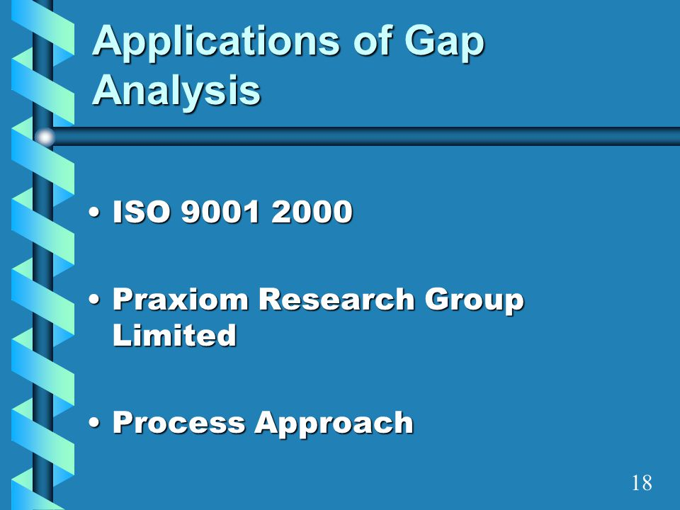 Applications of Gap Analysis