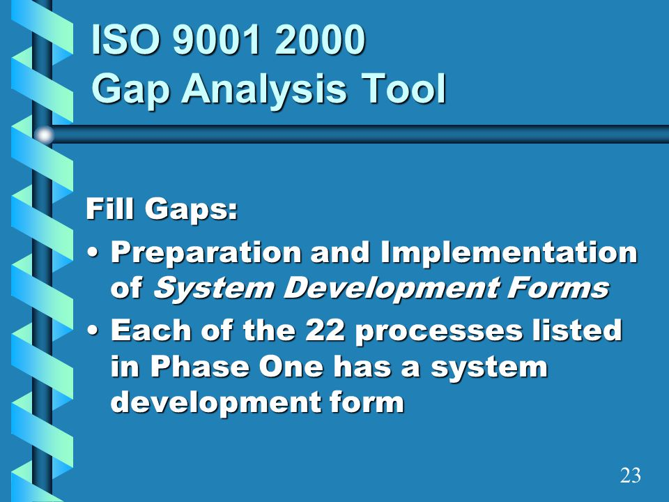 ISO 9001 2000 Gap Analysis Tool Fill Gaps: