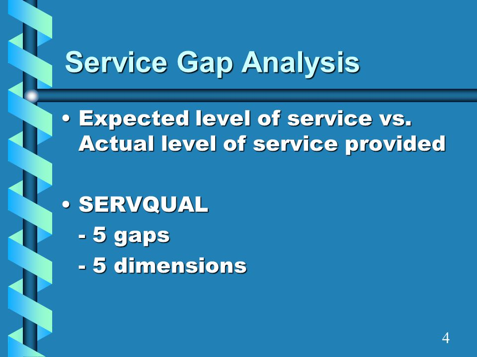 Service Gap Analysis Expected level of service vs. Actual level of service provided.