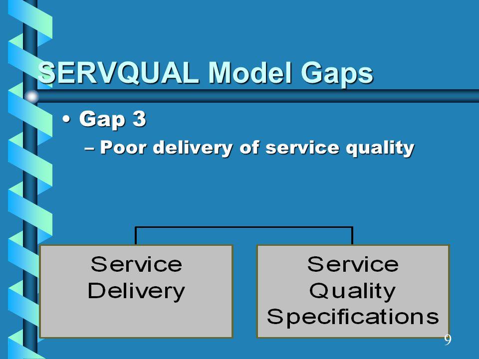 SERVQUAL Model Gaps Gap 3 Poor delivery of service quality 9